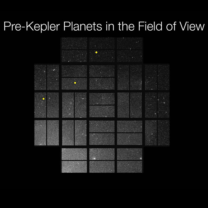 Planets in that patch of the sky before Kepler started looking