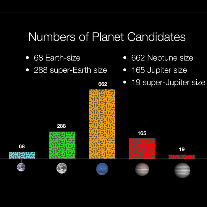 Different Types of Planets - Pics about space