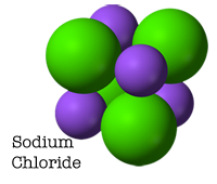 the effects sodium chloride has on