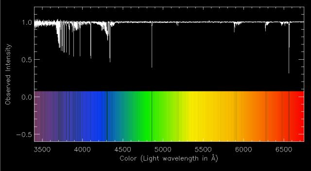 ancient-spectrum
