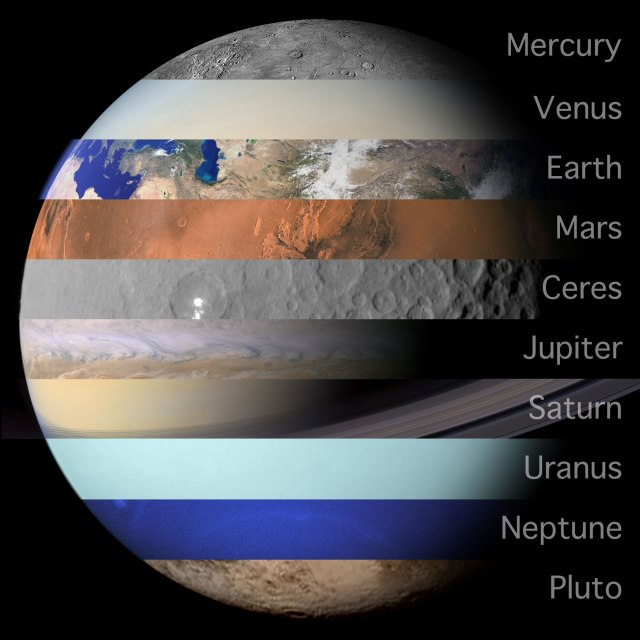 The worlds of our solar system