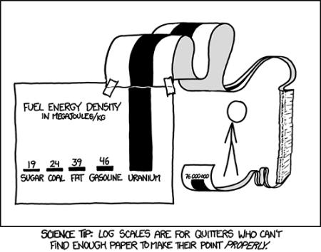 xkcd-energy-density
