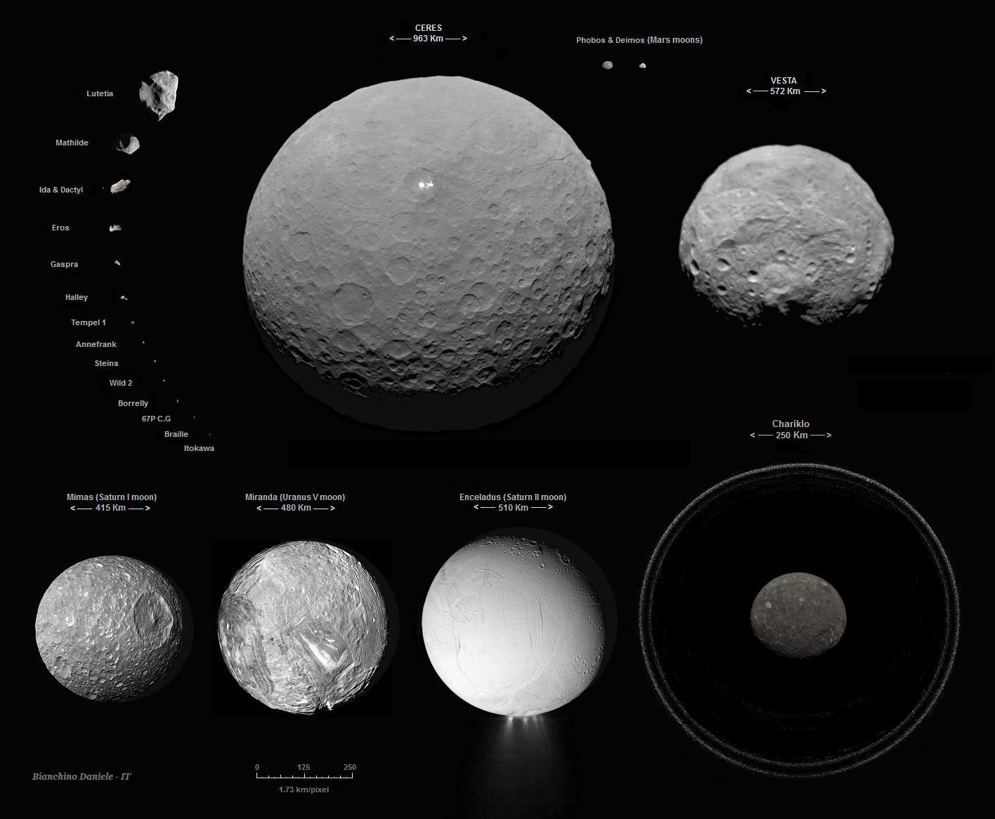 which dwarf planets have moons - HD 1416×1166